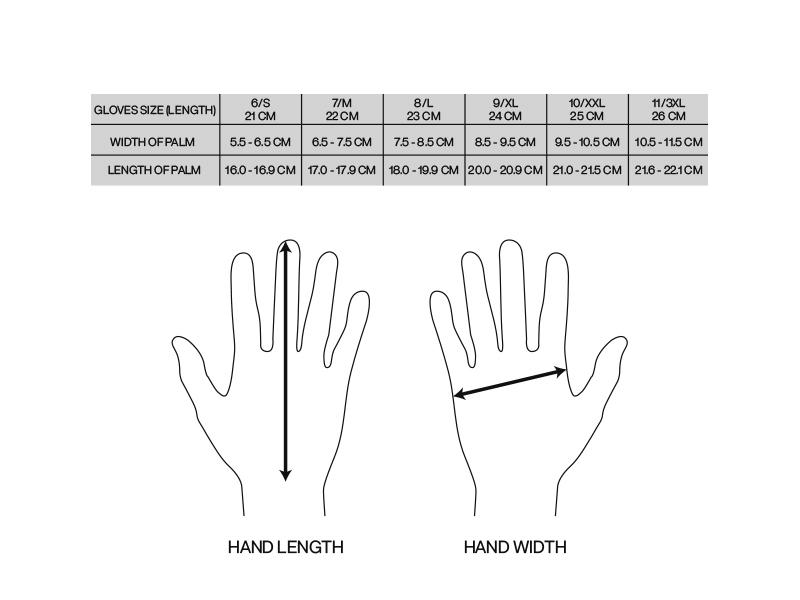 safety gloves zastitne rukavice crne makart