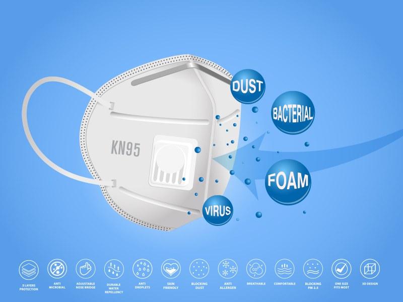 kn95 vent zastitna maska sa ventilom bela makart